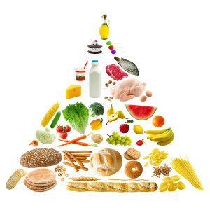 bigstock_Food_Pyramid_450920
